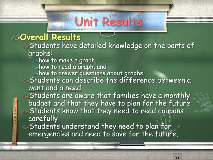 Unit Results