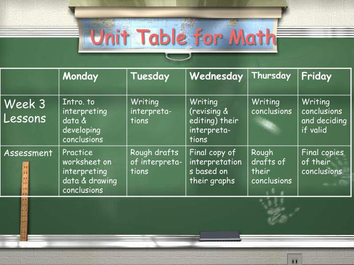 Unit Table for Math