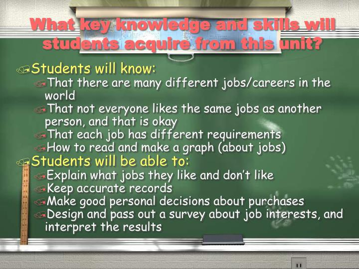 What key knowledge and skills will students acquire from this unit?