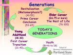 generations14