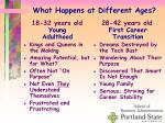 what happens at different ages