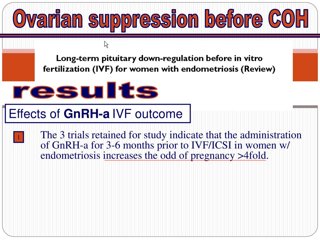 Ovarian suppression before COH