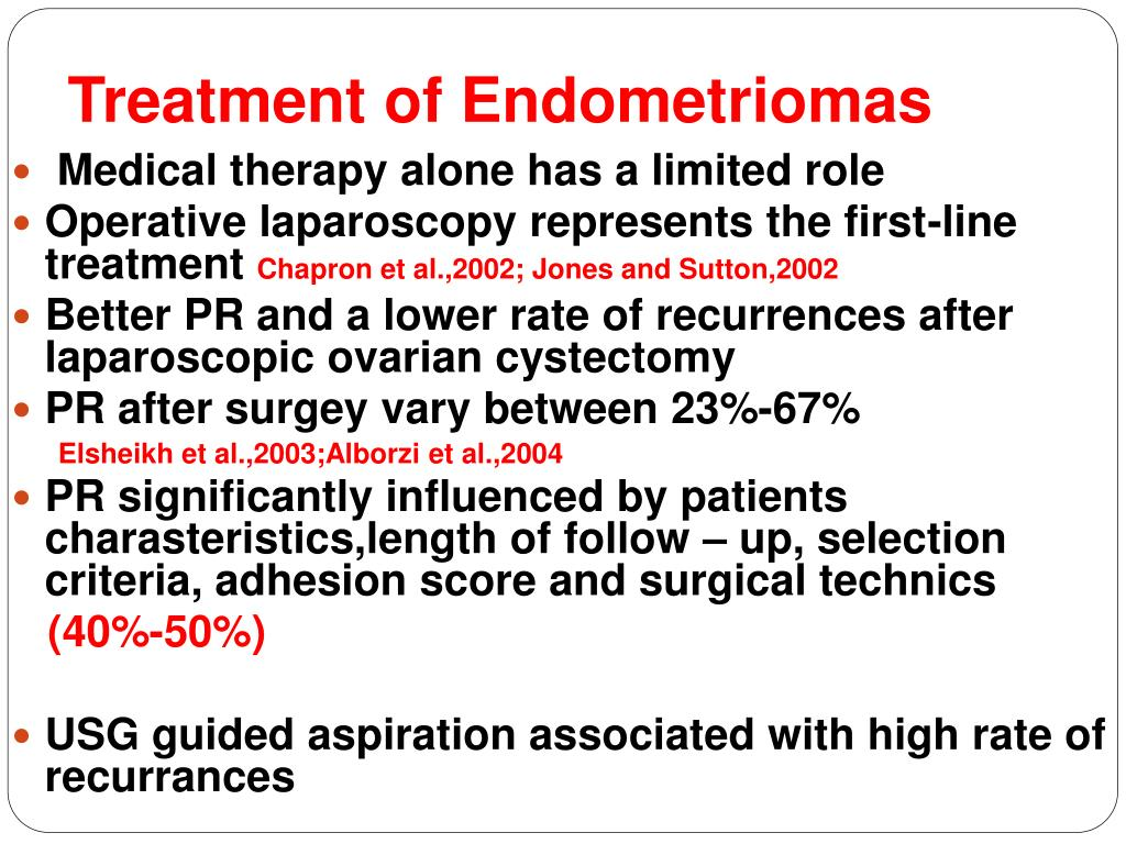 Treatment of Endometriomas