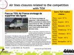 air lines closures related to the competition with tgv