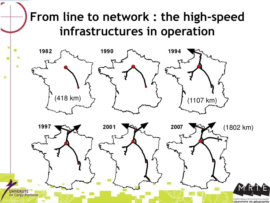 From line to network : the high-speed infrastructures in operation