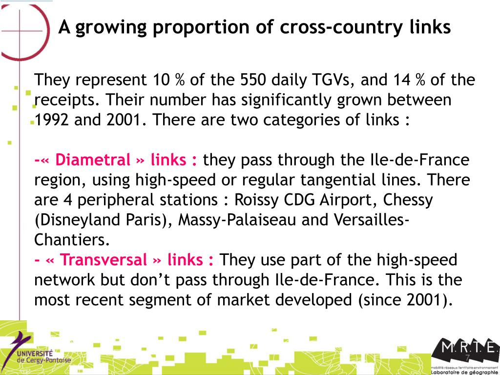 A growing proportion of cross-country links