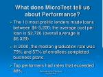 what does microtest tell us about performance