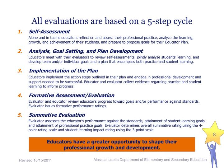 All evaluations are based on a 5-step cycle