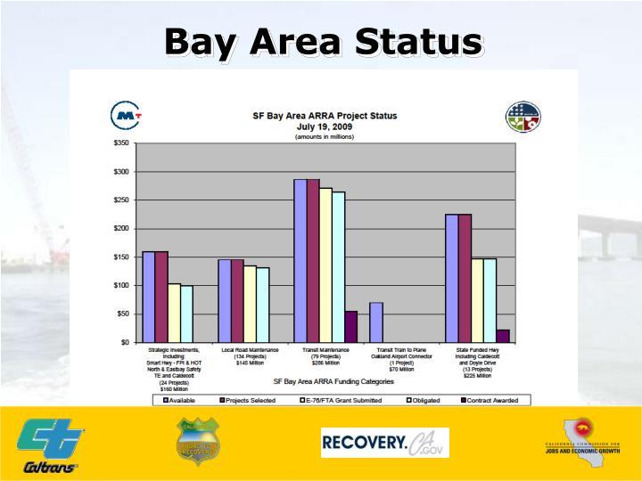 Bay Area Status