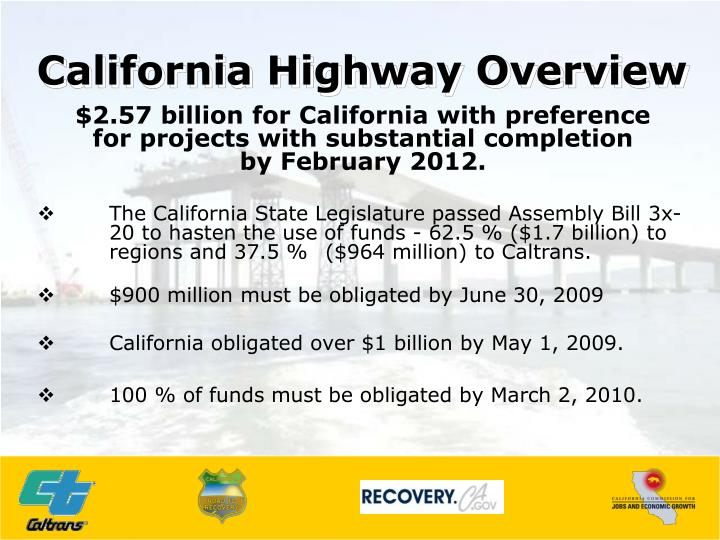 California Highway Overview