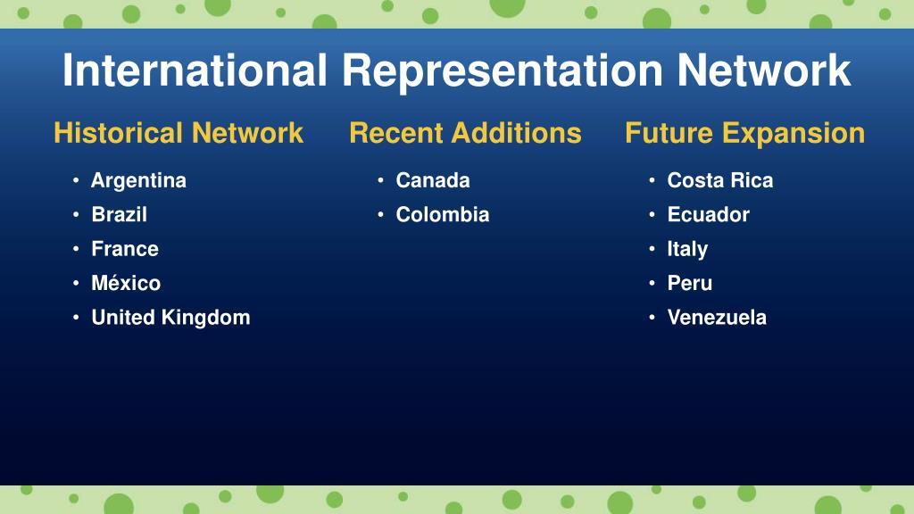 Historical Network