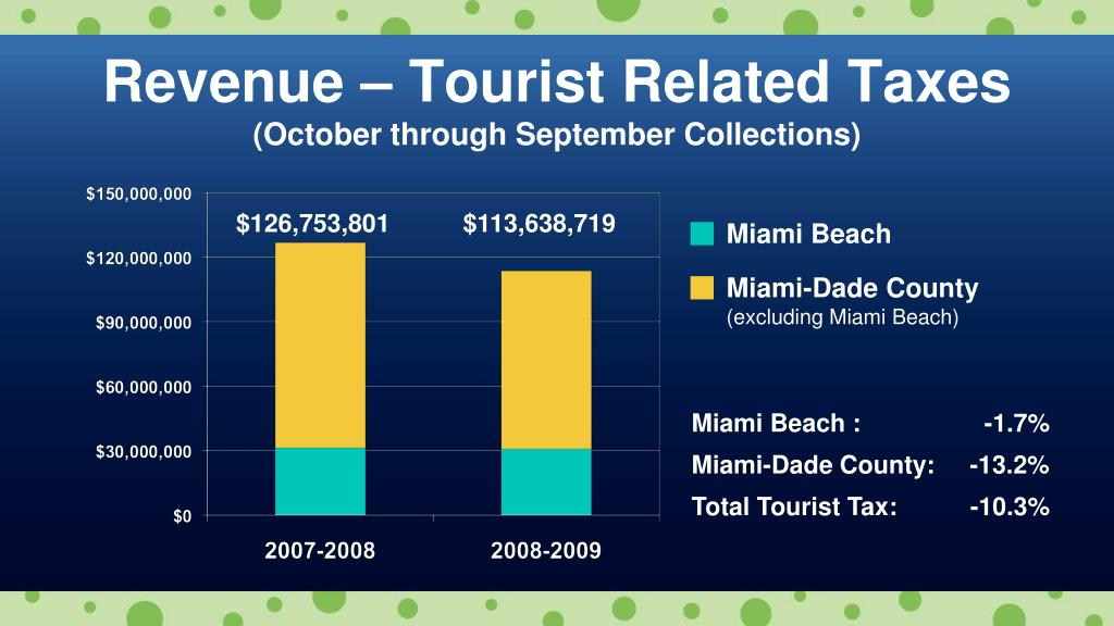 Revenue – Tourist Related Taxes