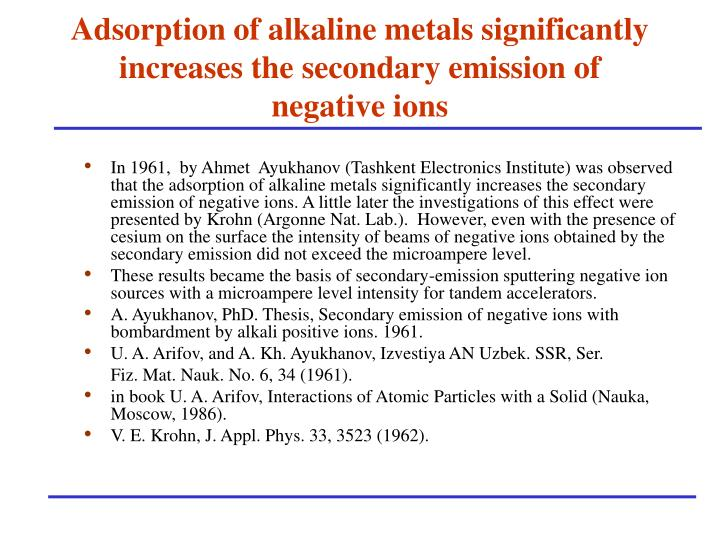 Adsorption of alkaline metals significantly increases the secondary emission of negative ions