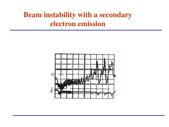 Beam instability with a secondary
