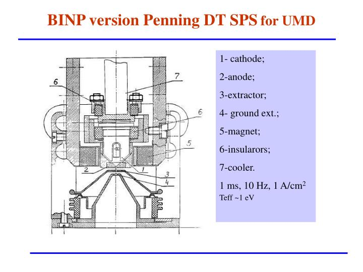 BINP version Penning DT SPS