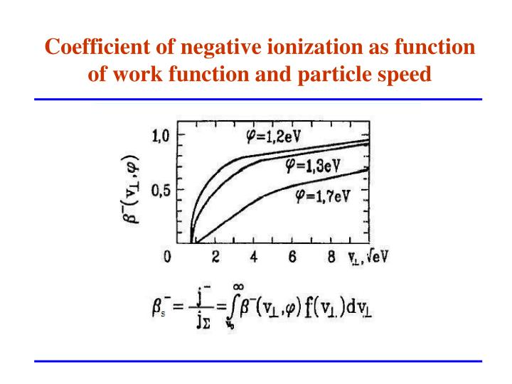Coefficient of negative ionization as function of work function and particle speed