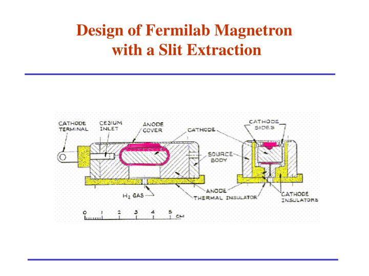 Design of Fermilab Magnetron