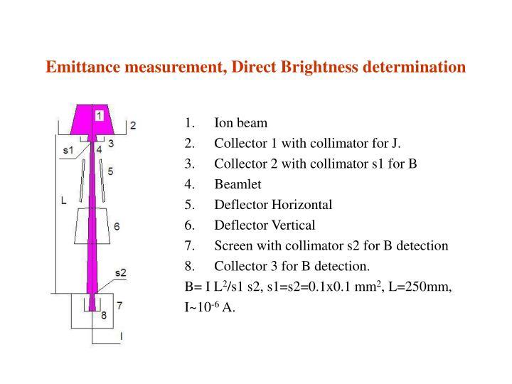 Ion beam