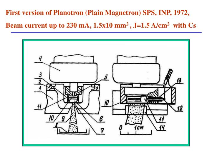 First version of Planotron (Plain Magnetron) SPS, INP, 1972,