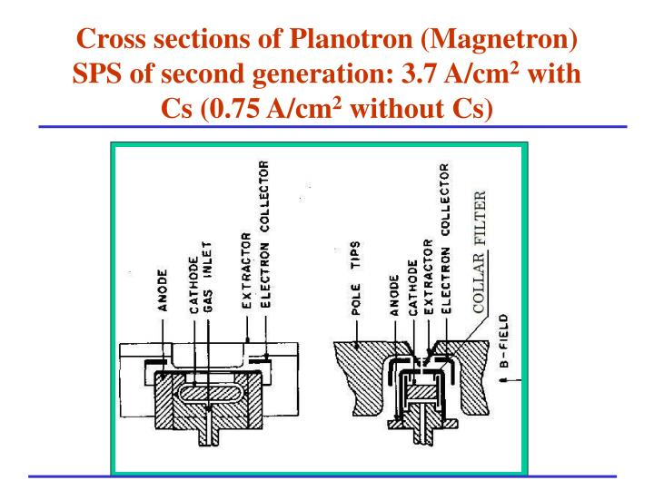 Cross sections of Planotron (Magnetron) SPS of second generation: 3.7 A/cm