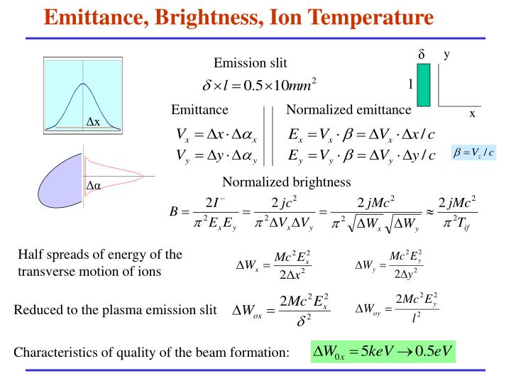 Emittance, Brightness, Ion Temperature