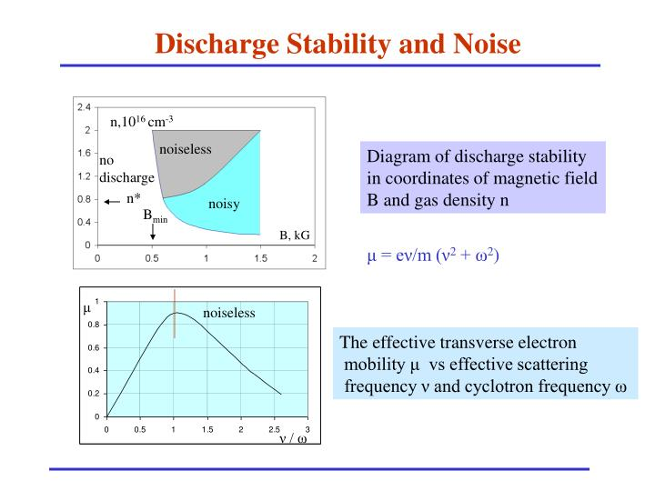 Discharge Stability and Noise