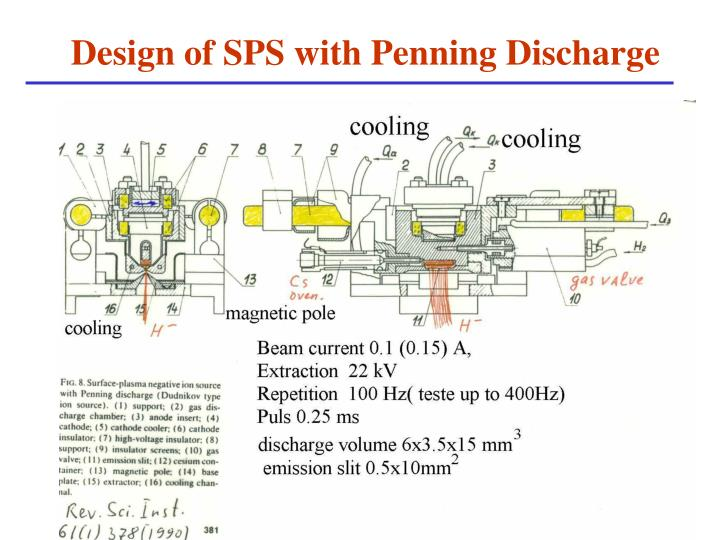 Design of SPS with Penning Discharge