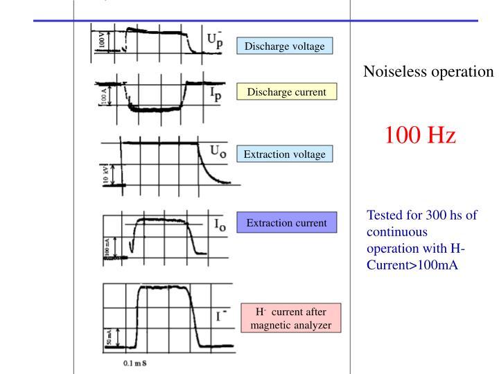 Discharge voltage