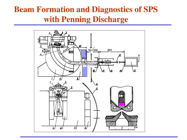 Beam Formation and Diagnostics of SPS