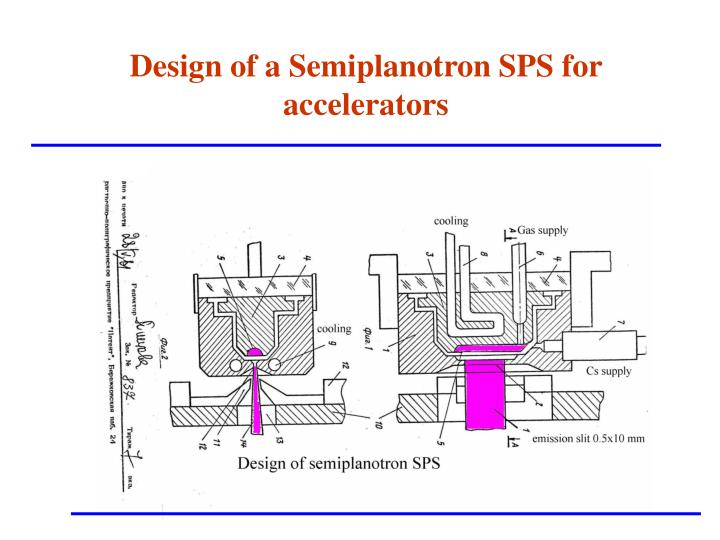 Design of a Semiplanotron SPS for accelerators