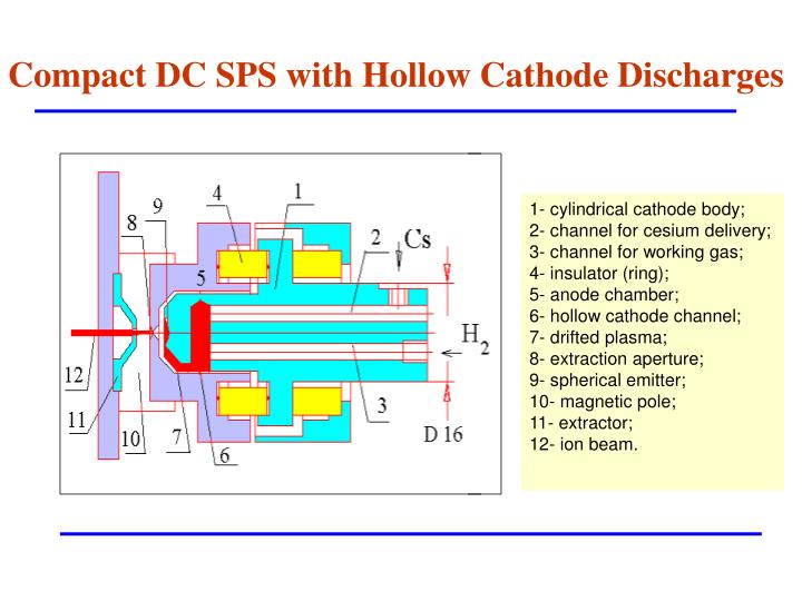 Compact DC SPS with Hollow Cathode Discharges