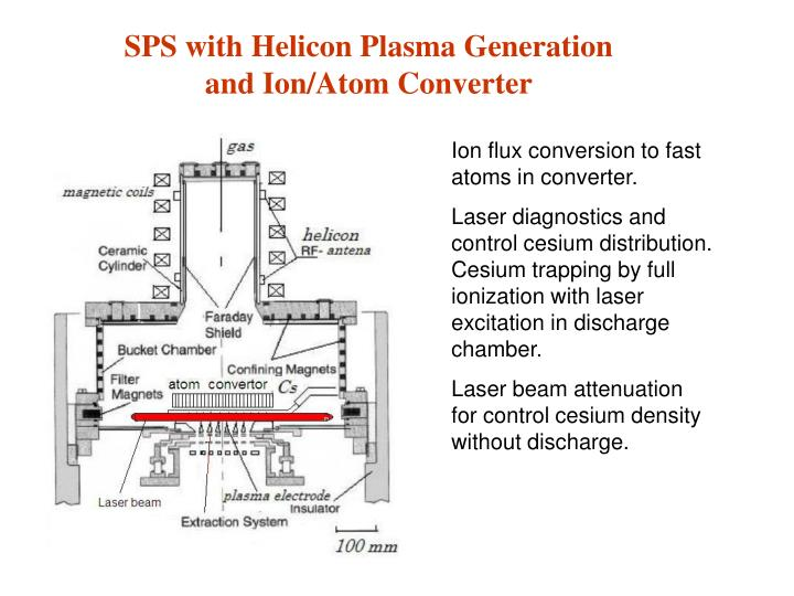 SPS with Helicon Plasma Generation and Ion/Atom Converter