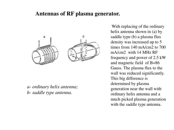 Antennas of RF plasma generator.