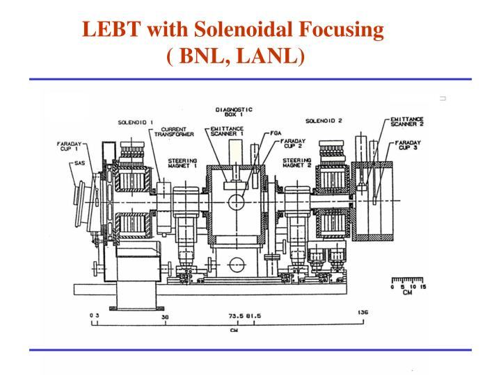 LEBT with Solenoidal Focusing