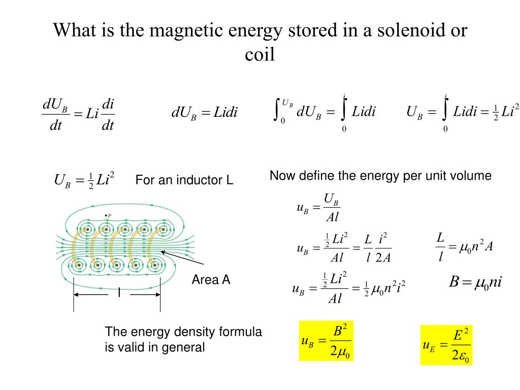 What is the magnetic energy stored in a solenoid or coil