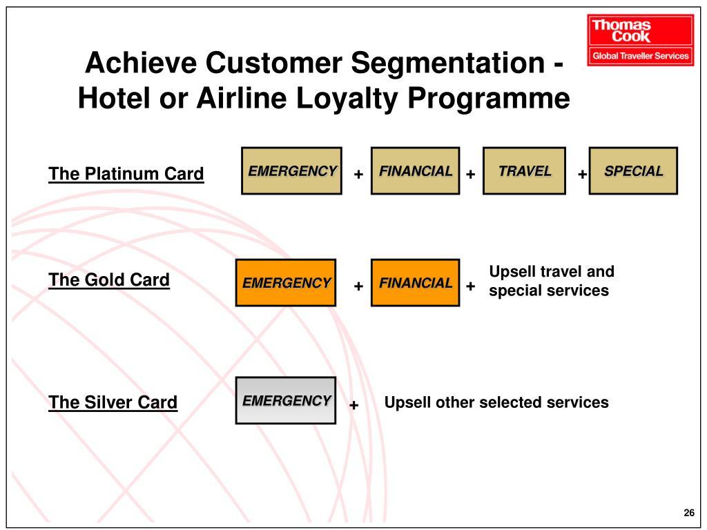 Achieve Customer Segmentation -