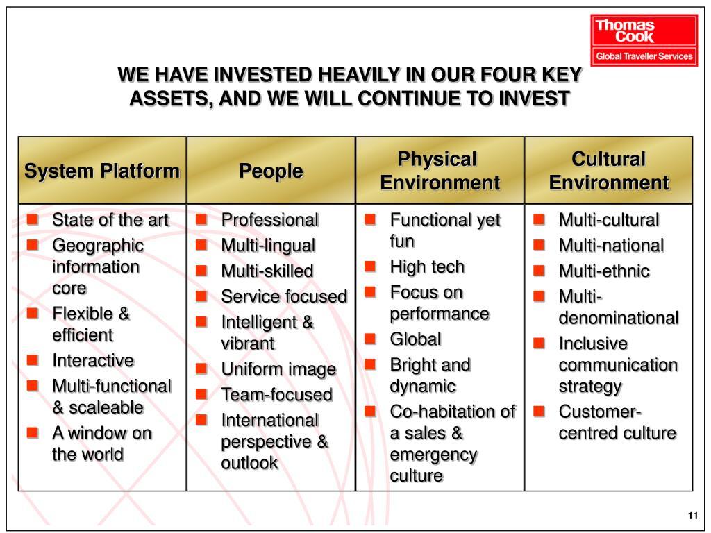 System Platform