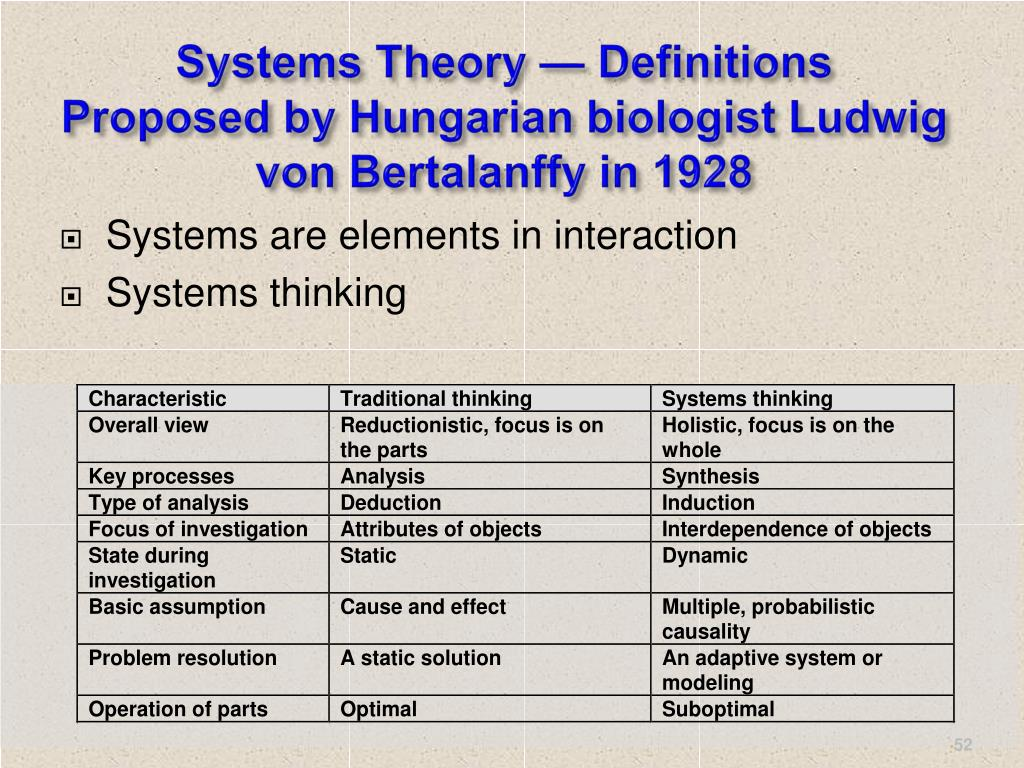 Systems Theory — Definitions