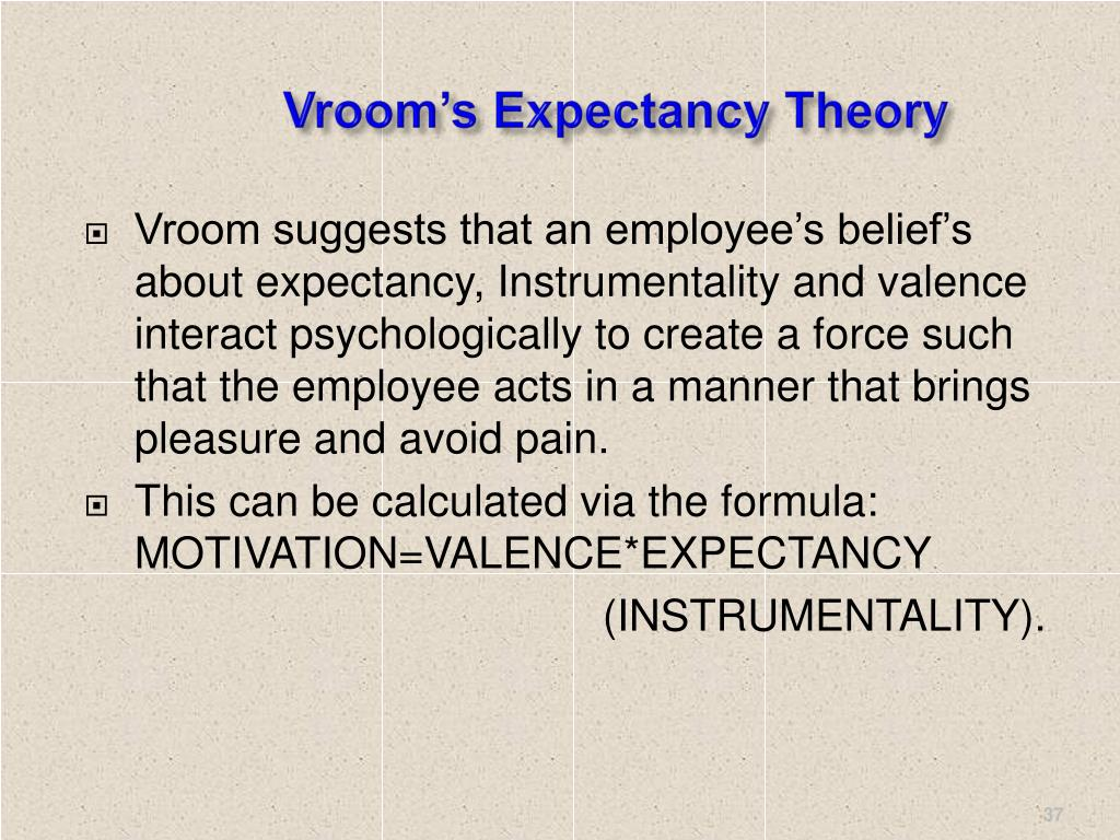 Vroom's Expectancy Theory