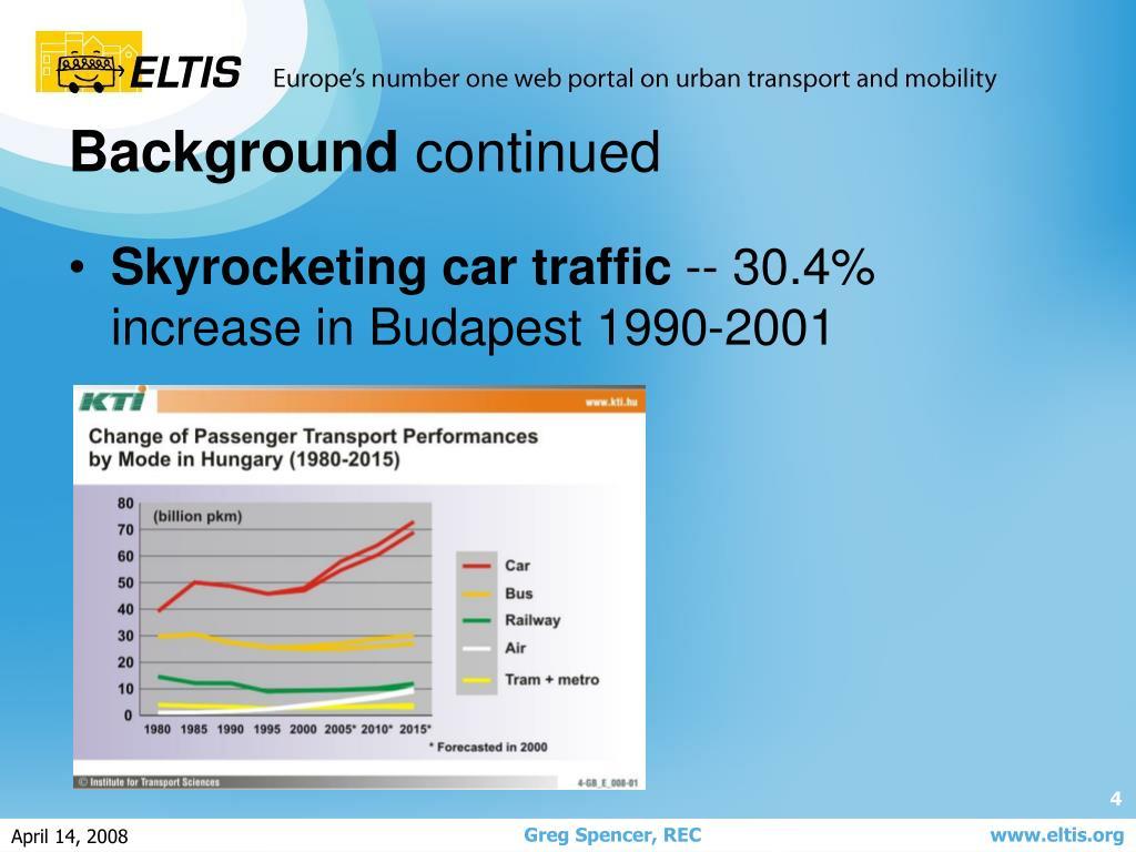Skyrocketing car traffic
