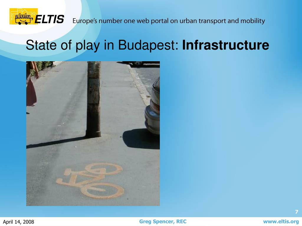 State of play in Budapest: