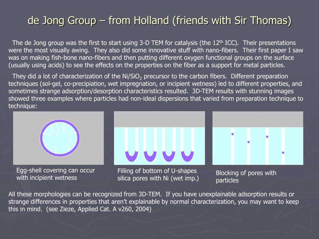 de Jong Group – from Holland (friends with Sir Thomas)