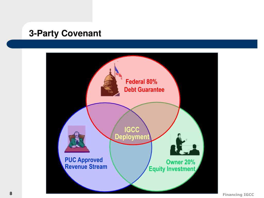 3-Party Covenant