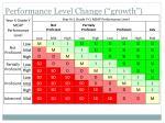 performance level change growth
