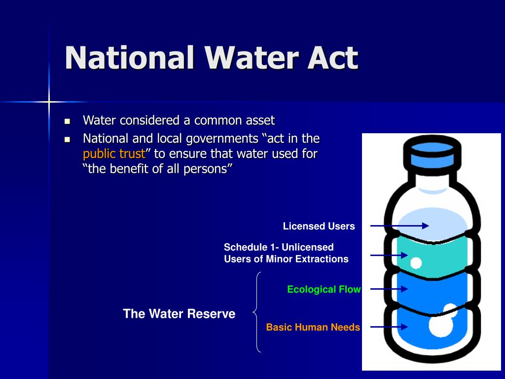 National Water Act