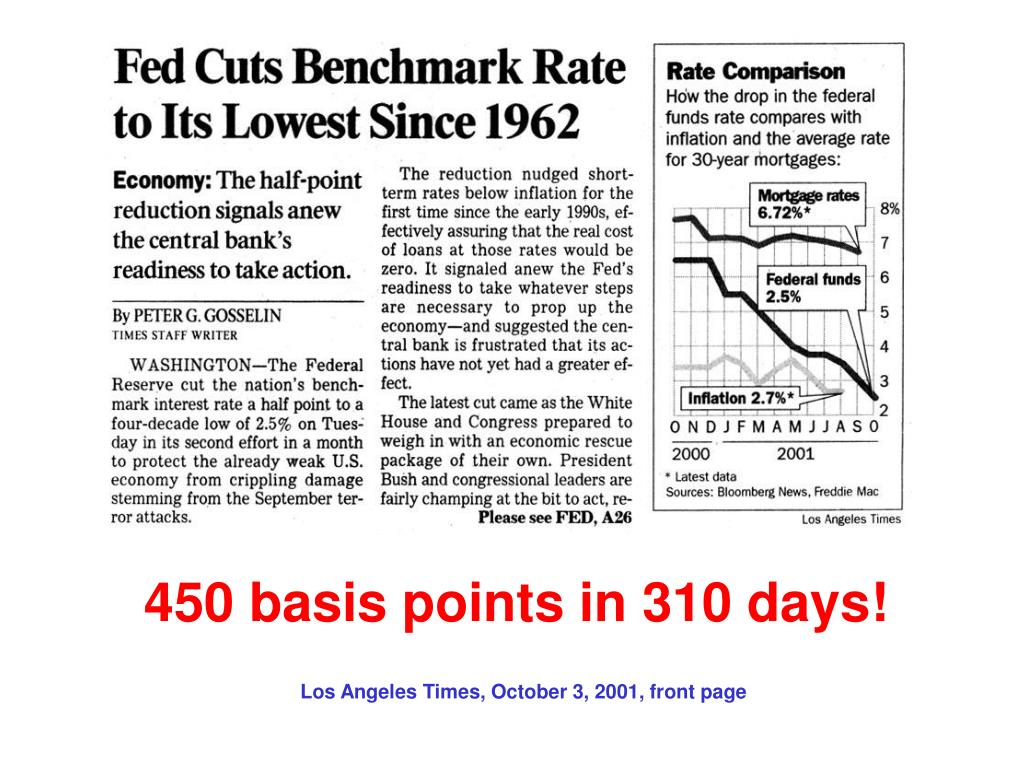 450 basis points in 310 days!