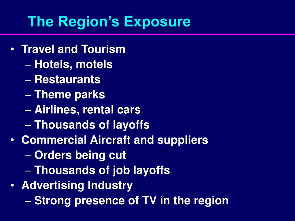 The Region's Exposure