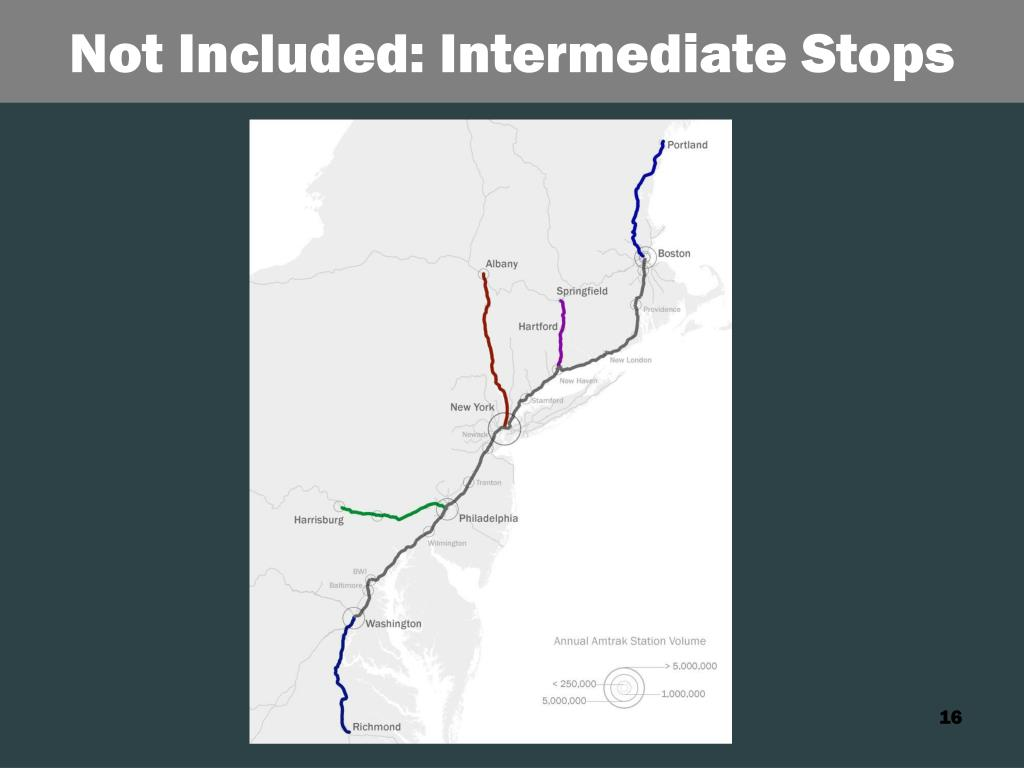 Not Included: Intermediate Stops
