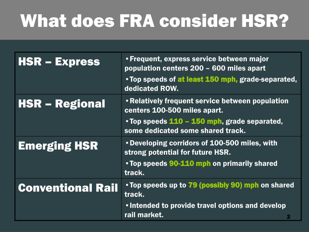 What does FRA consider HSR?