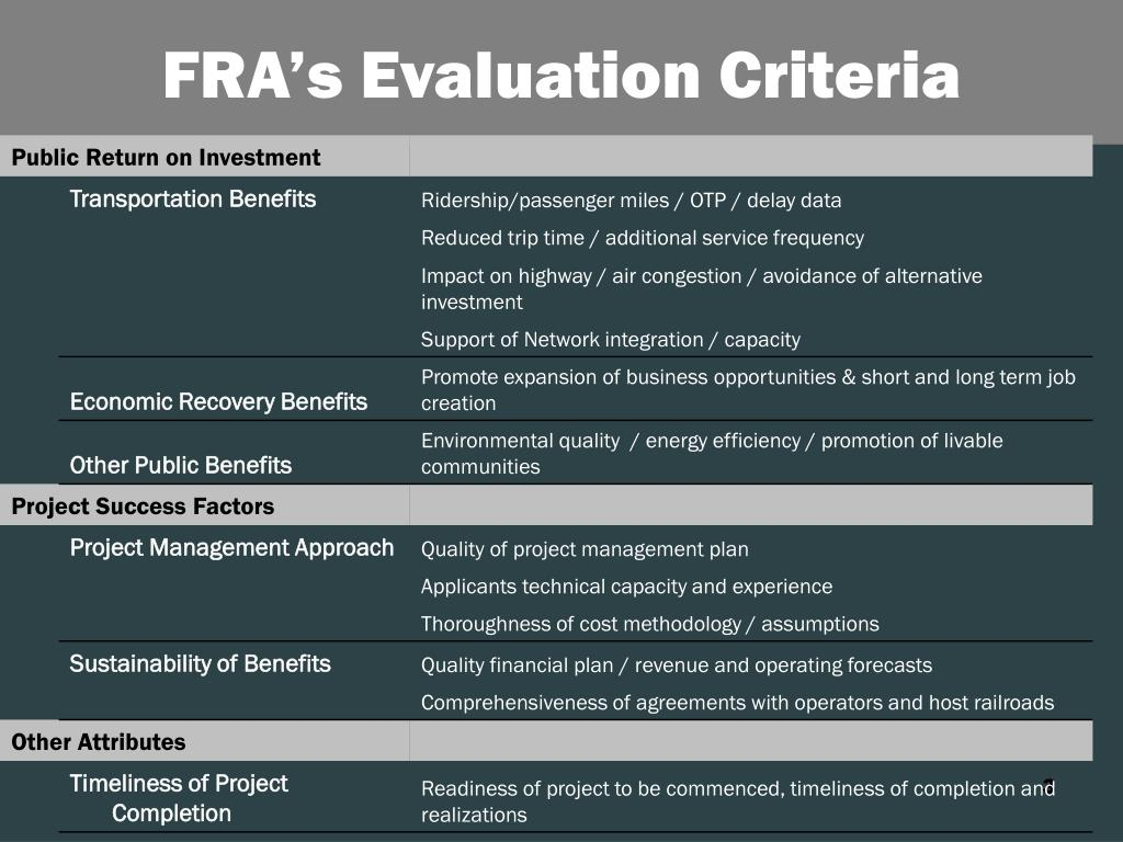 FRA's Evaluation Criteria
